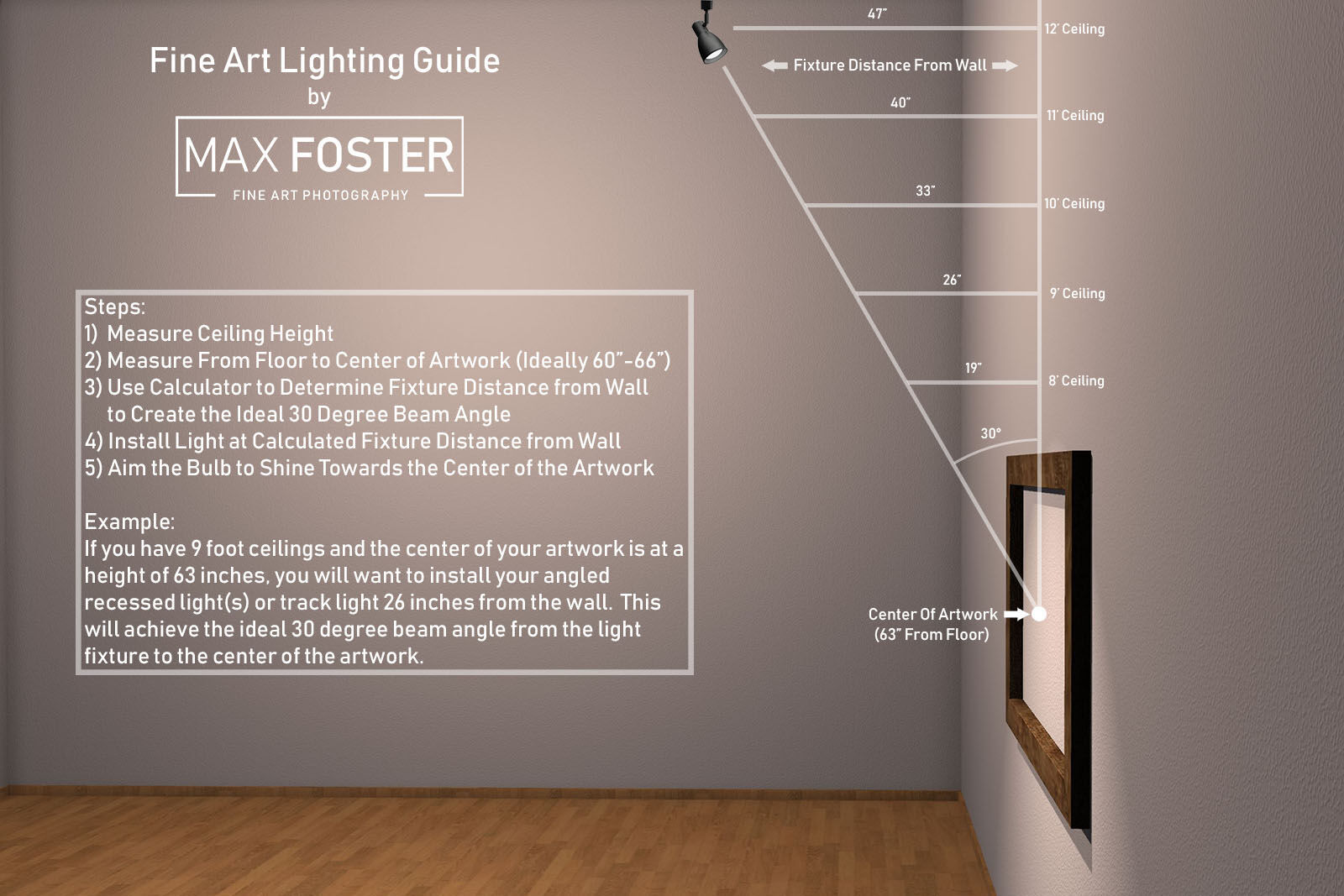Fine Art Lighting Guide by Max Foster Photography